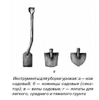Инструменты для сбора урожая