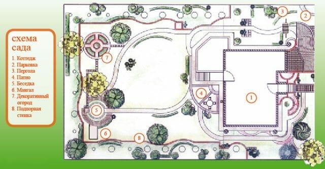 План схемы сада